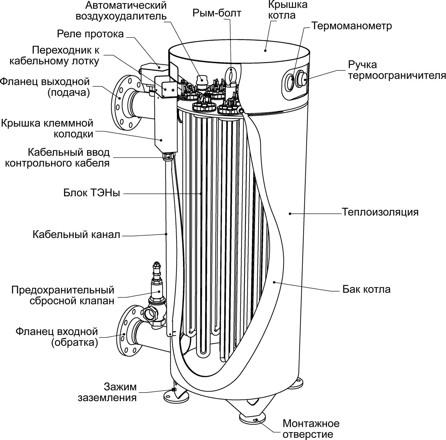 Электрический котел Невский